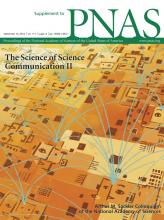 PNAS September 16, volume 111 Supplement 4 cover.