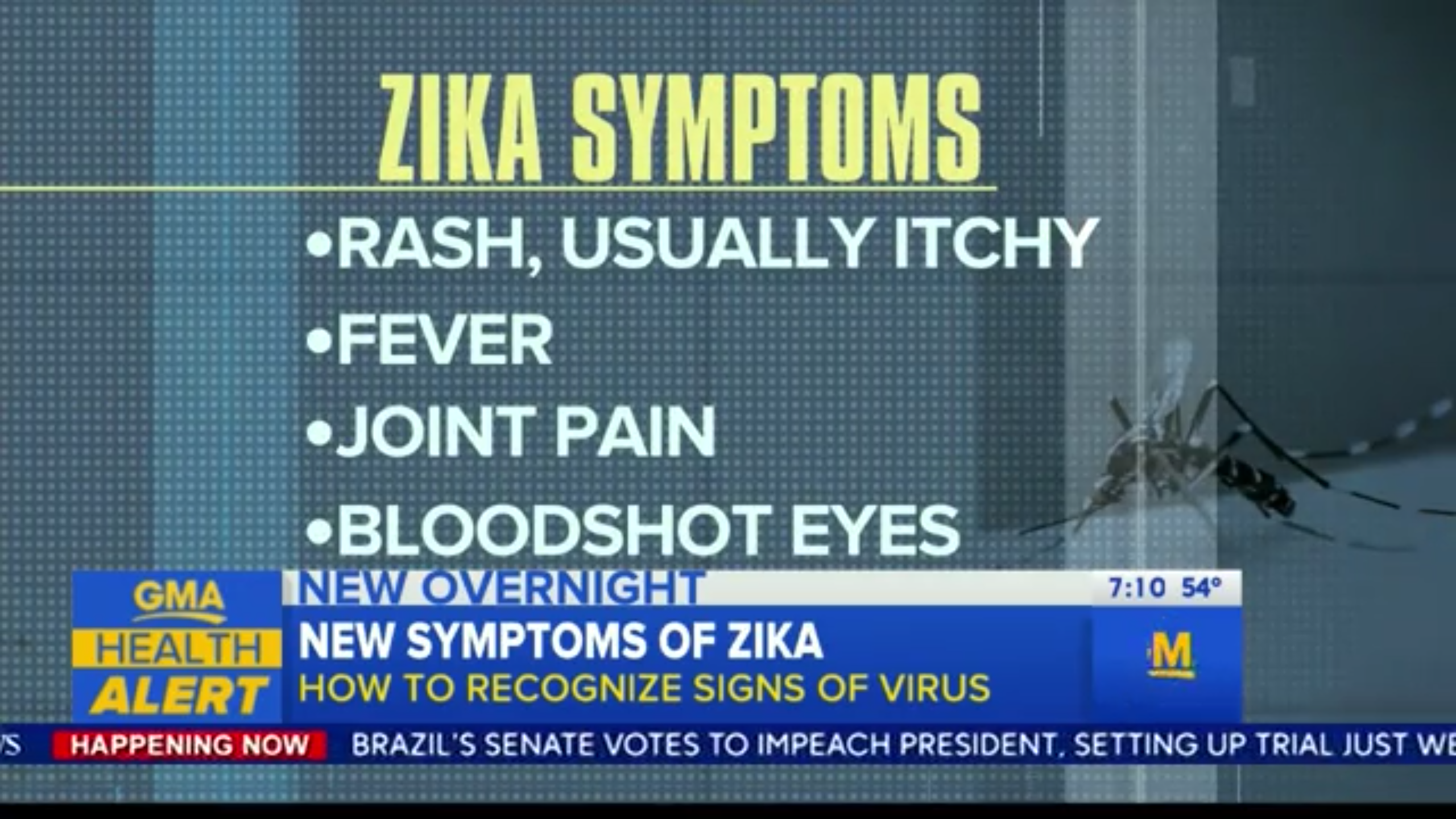 ABC Good Morning America, May 12, 2016 Text on the screen to reinforce consequential Zika information as the reporter is saying it.