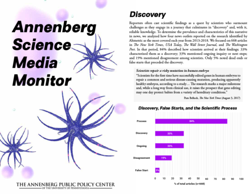 Annenberg Science Media Monitor Feb. 2020, page 1