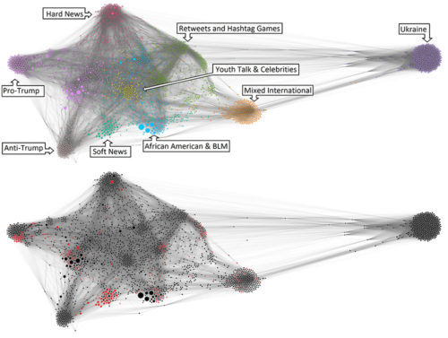 Graphic showing how different Russian Twitter accounts used polarizing vaccination messages.