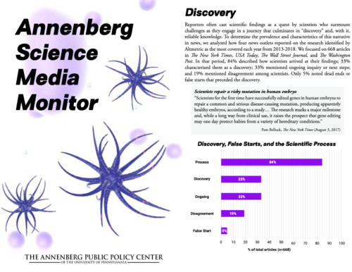 Annenberg Science Media Monitor July 2020 p. 1